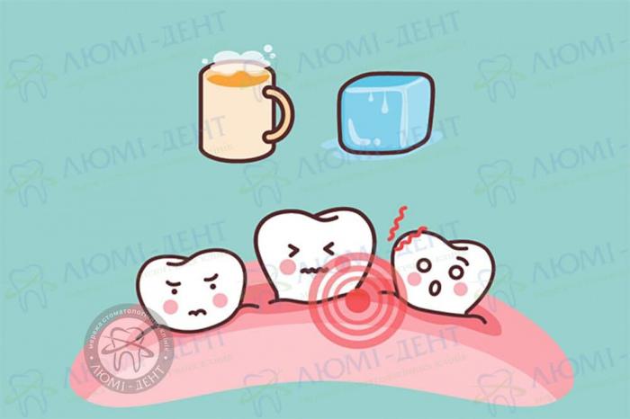 Чувствительность зубов на холод фото ЛюмиДент