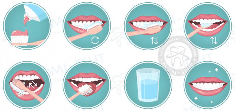 як чистити зуби фото ЛюміДент